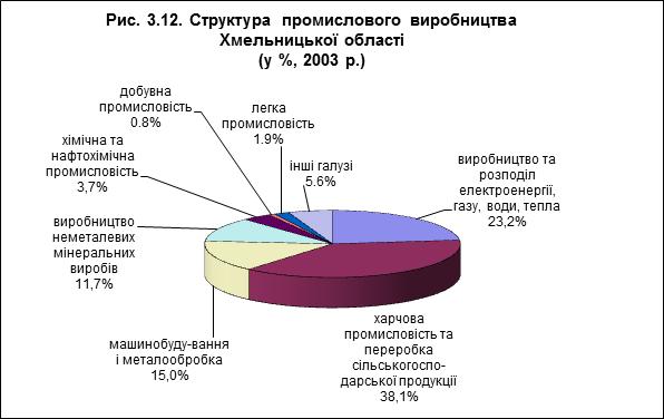 Хмельницька область — Украинские Кластеры e86e5ca35a4ad