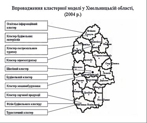 Показники готовності до процесу кластеризації Хмельницької області b4775e60fa842