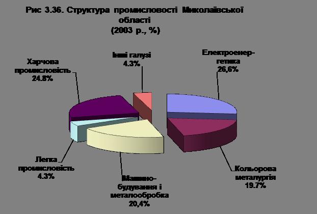 Аналітичний центр миколаїв